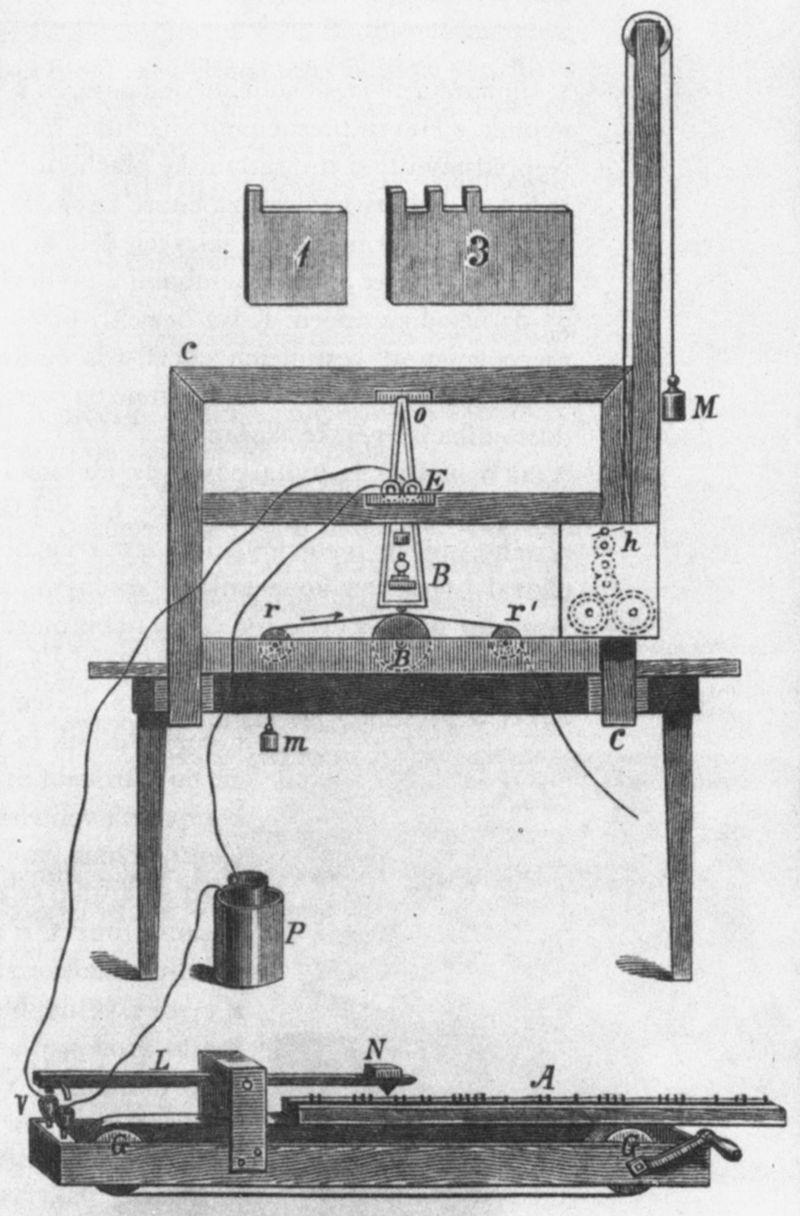 Morse First Telegraph